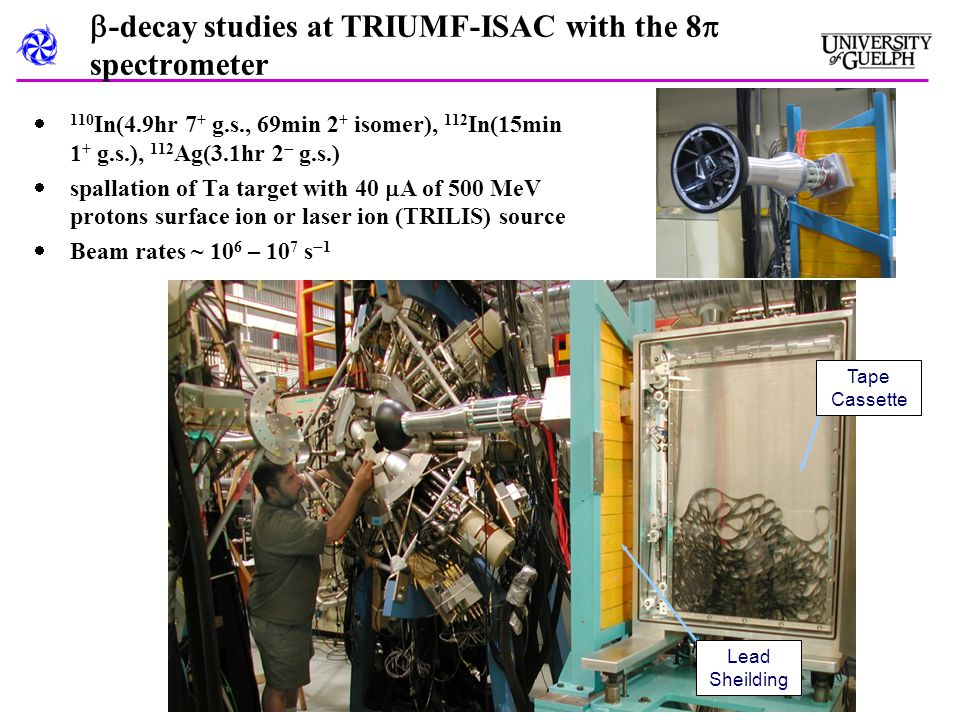  -decay studies at TRIUMF-ISAC with the 8  spectrometer  110 In(4.9hr 7 + g.s., 69min 2 + isomer), 112 In(15min 1 + g.s.), 112 Ag(3.1hr 2  g.s.)  spallation of Ta target with 40  A of 500 MeV protons surface ion or laser ion (TRILIS) source  Beam rates ~ 10 6 – 10 7 s  1 Tape Cassette Lead Sheilding