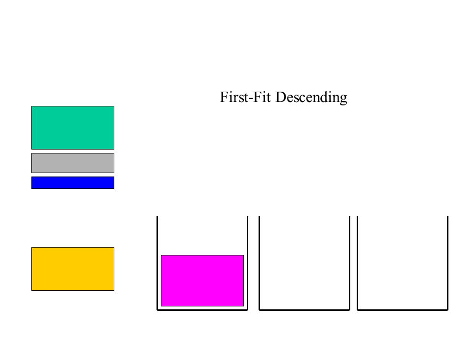 First-Fit Descending