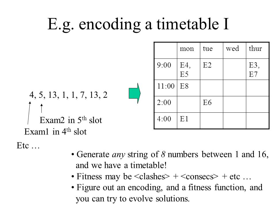 E.g. encoding a timetable I 4, 5, 13, 1, 1, 7, 13, 2 Generate any string of 8 numbers between 1 and 16, and we have a timetable! Fitness may be + + et