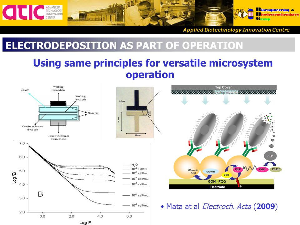 Applied Biotechnology Innovation Centre Using same principles for versatile microsystem operation ELECTRODEPOSITION AS PART OF OPERATION Mata at al Electroch.