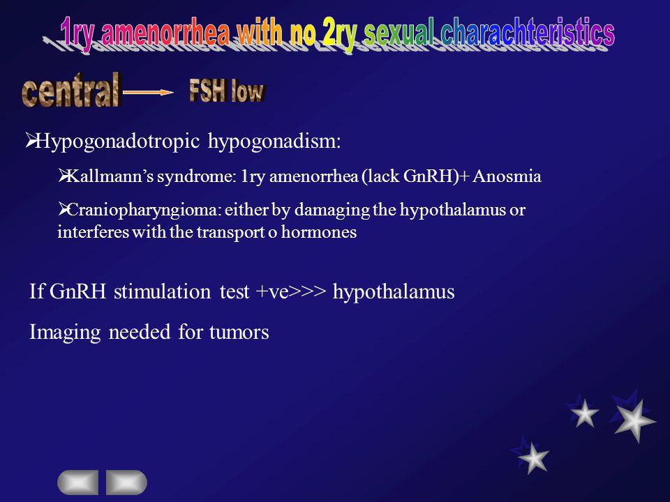 Cholesterol Acetate LDL-c 4P4P 3HSD  5 P 17OH  4 P 3HSD 17 OH  5 P AD 3HSD DHEA P450 SCC 17OHase Desmolase Te P450arom E1 E2 17HSD Corticosterone