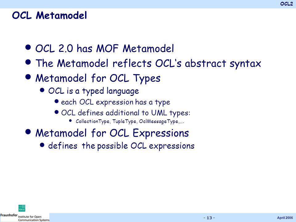 OCL2 April 2006 - 13 - OCL Metamodel OCL 2.0 has MOF Metamodel The Metamodel reflects OCL's abstract syntax Metamodel for OCL Types OCL is a typed lan