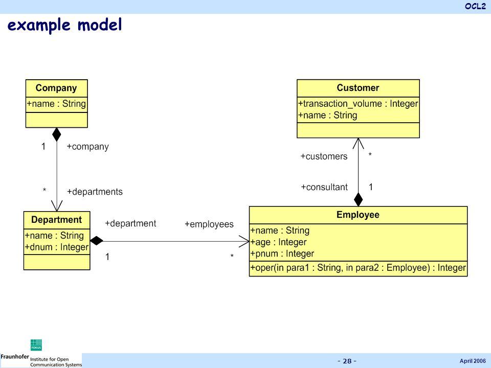 OCL2 April 2006 - 28 - example model