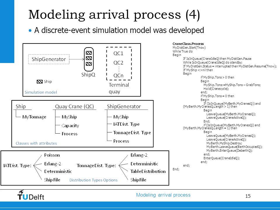 15 Modeling arrival process Modeling arrival process (4) A discrete-event simulation model was developed CraneClass.Process MyDistGen.Start(Tnow) While True do Begin If IsInQueue(CraneIdleQ) then MyDistGen.Pause While IsInQueue(CraneIdleQ) do standby; If MyDistGen.Status = interrupted then MyDistGen.Resume(Tnow); If MyShip <>nil then Begin if MyShip.Tons > 0 then Begin MyShip.Tons:=MyShip.Tons – GrabTons; Hold(Cranecycle); end; if MyShip.Tons = 0 then Begin If (IsInQueue(MyBerth.MyCranesQ)) and (MyBerth.MyCranesQ.Length > 1) then Begin LeaveQueue(MyBerth.MyCranesQ); LeaveQueue(CraneActiveQ); End; if (IsInQueue(MyBerth.MyCranesQ)) and (MyBerth.MyCranesQ.Length = 1) then Begin LeaveQueue(MyBerth.MyCranesQ); LeaveQueue(CraneActiveQ); MyBerth.MyShip.Destroy; MyBerth.LeaveQueue(BerthOccupiedQ); MyBerth.EnterQueue(DeberthQ); end; EnterQueue(CraneIdleQ); end; End;