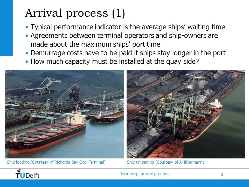 14 Modeling arrival process Modeling arrival process (3) For multiple berths queuing systems, there are hardly mathematical expressions M/M/s: Multiple berths queuing system E2/E2/s: ……..