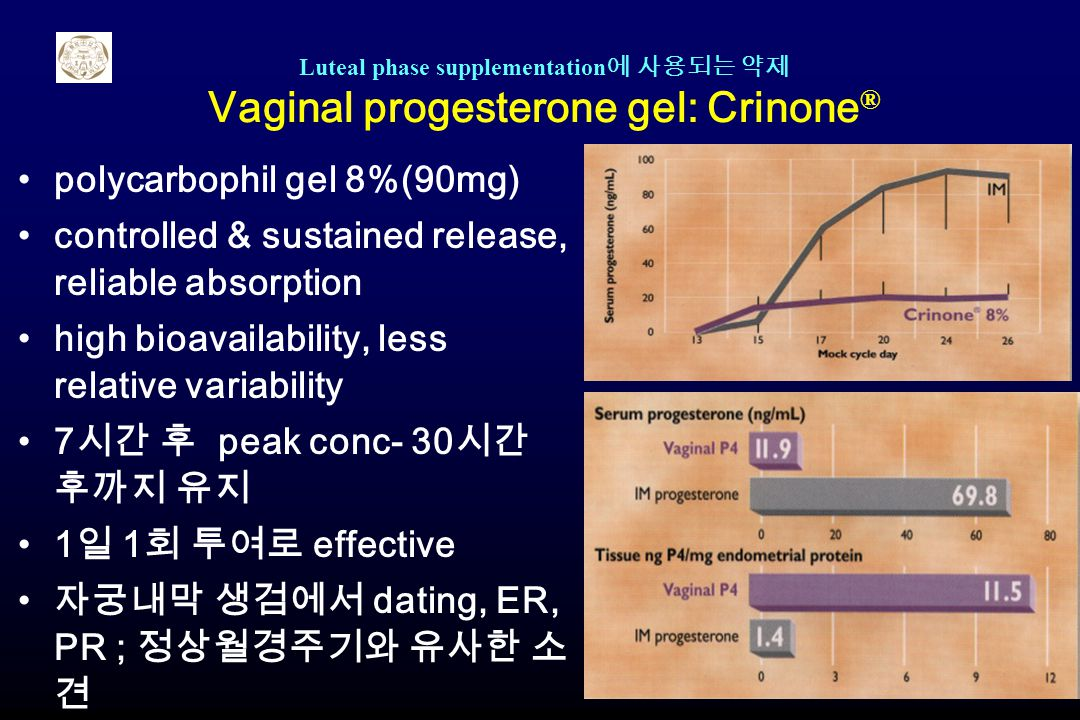 Luteal phase supplementation 에 사용되는 약제 Vaginal progesterone gel: Crinone ® polycarbophil gel 8%(90mg) controlled & sustained release, reliable absorpt
