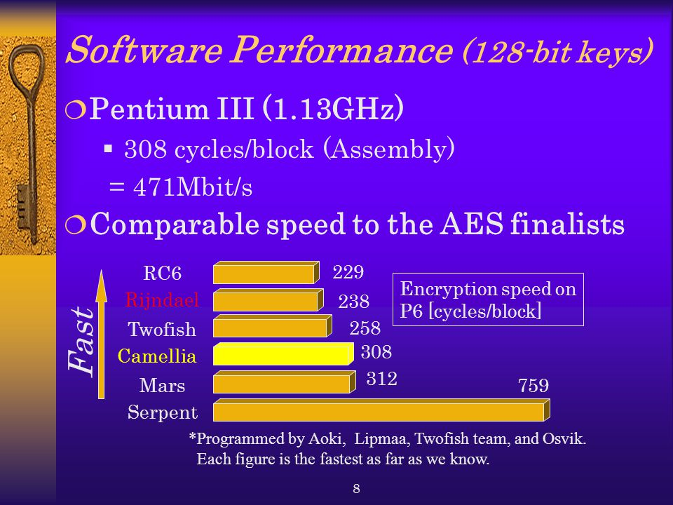 8 Encryption speed on P6 [cycles/block] *Programmed by Aoki, Lipmaa, Twofish team, and Osvik.