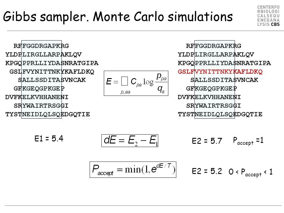 Monte Carlo Temperature What is the Monte Carlo temperature? Say dE=-0.2, T=1 T=0.001