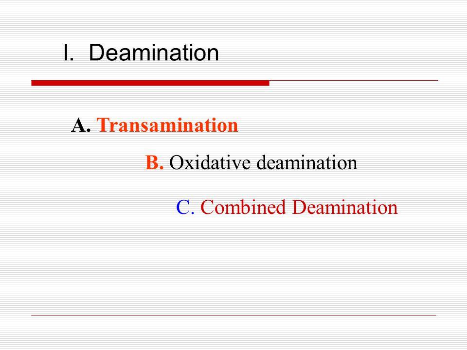 A. Transamination B. Oxidative deamination C. Combined Deamination I. Deamination