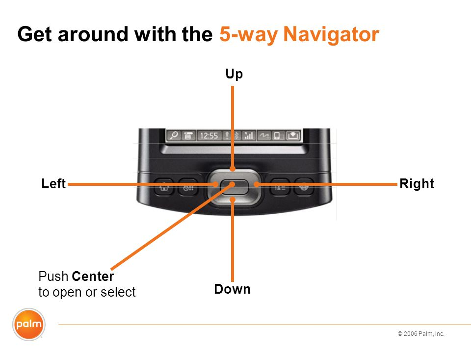 © 2006 Palm, Inc. Get around with the 5-way Navigator Push Center to open or select Up Down RightLeft