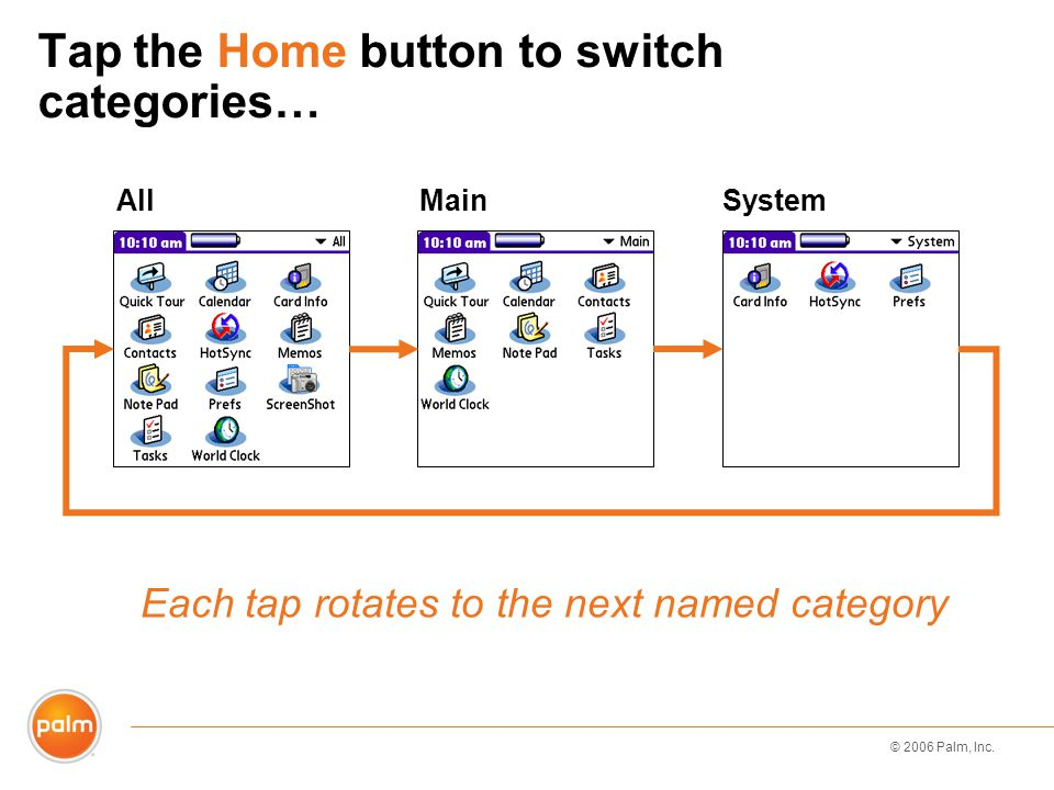© 2006 Palm, Inc. Tap the Home button to switch categories… Each tap rotates to the next named category AllMainSystem