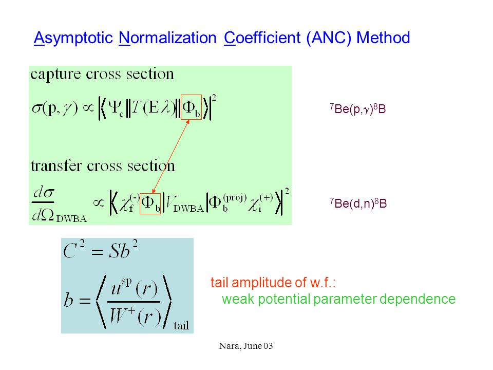 Nara, June 03 Asymptotic Normalization Coefficient (ANC) Method 7 Be(p,  ) 8 B 7 Be(d,n  8 B tail amplitude of w.f.: weak potential parameter dependence