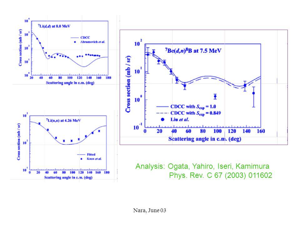 Nara, June 03 Analysis: Ogata, Yahiro, Iseri, Kamimura Phys. Rev. C 67 (2003) 011602