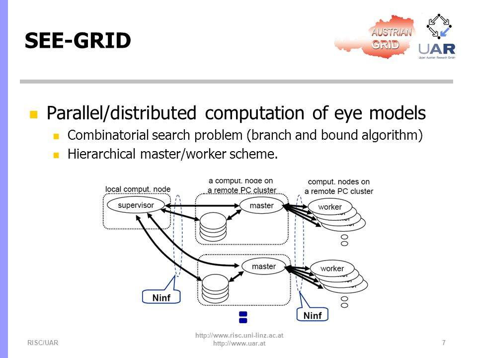 RISC/UAR http://www.risc.uni-linz.ac.at http://www.uar.at 7 SEE-GRID n Parallel/distributed computation of eye models n Combinatorial search problem (branch and bound algorithm) n Hierarchical master/worker scheme.