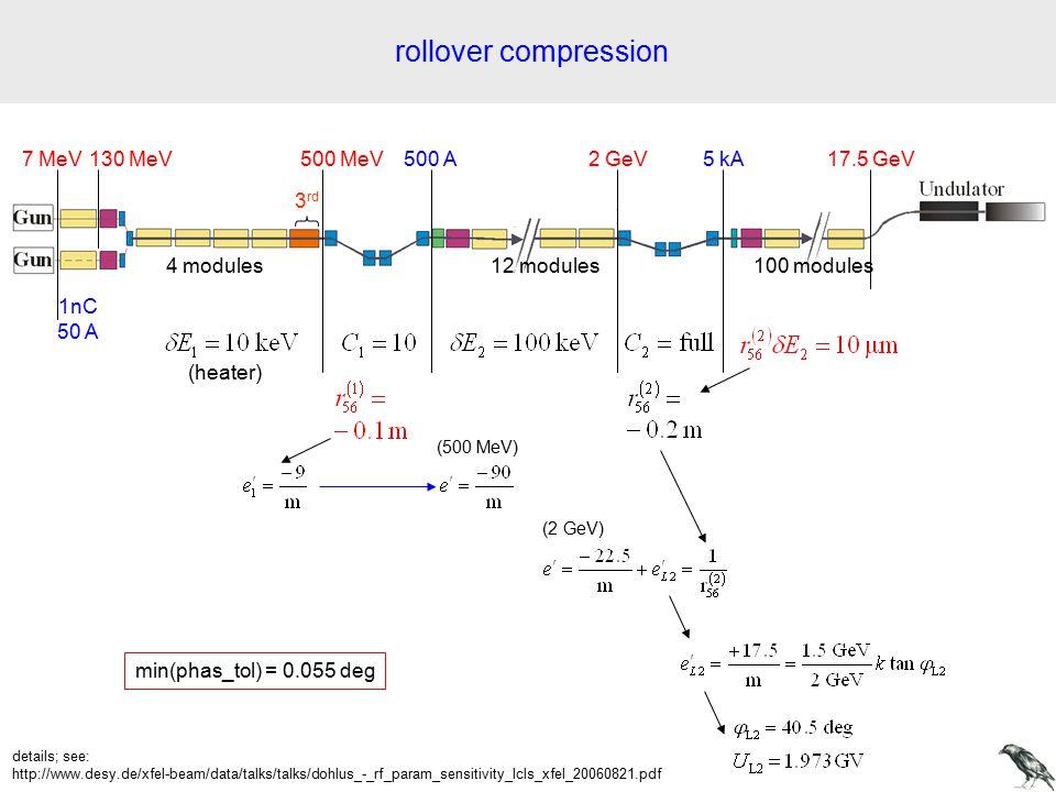 rollover compression 1nC 50 A 500 A5 kA7 MeV130 MeV500 MeV2 GeV17.5 GeV 4 modules12 modules100 modules 3 rd (heater) (500 MeV) (2 GeV) details; see: http://www.desy.de/xfel-beam/data/talks/talks/dohlus_-_rf_param_sensitivity_lcls_xfel_20060821.pdf min(phas_tol) = 0.055 deg