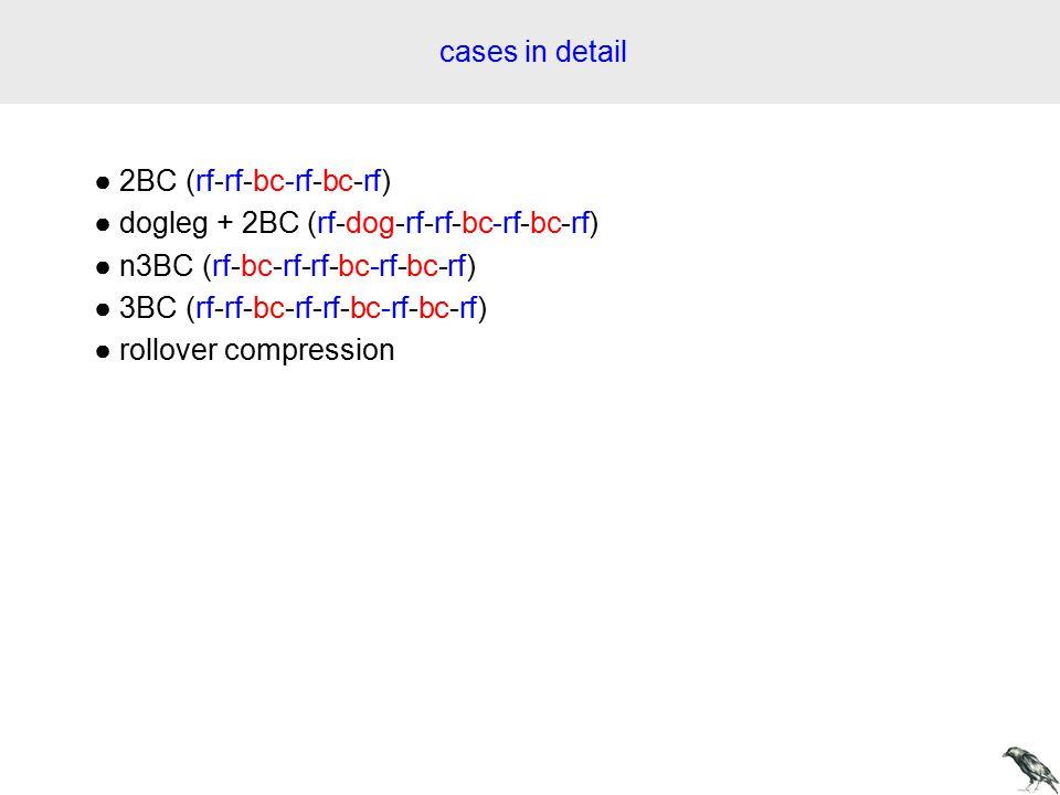cases in detail ● 2BC (rf-rf-bc-rf-bc-rf) ● dogleg + 2BC (rf-dog-rf-rf-bc-rf-bc-rf) ● n3BC (rf-bc-rf-rf-bc-rf-bc-rf) ● 3BC (rf-rf-bc-rf-rf-bc-rf-bc-rf) ● rollover compression