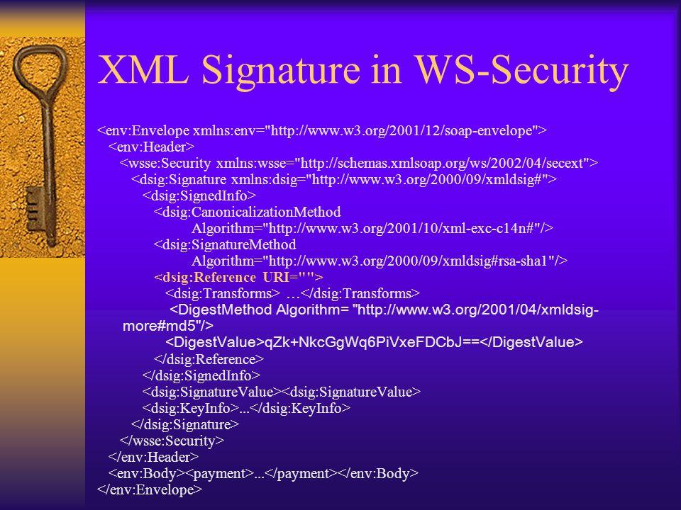 XML Signature in WS-Security <dsig:CanonicalizationMethod Algorithm= http://www.w3.org/2001/10/xml-exc-c14n# /> <dsig:SignatureMethod Algorithm= http://www.w3.org/2000/09/xmldsig#rsa-sha1 /> … qZk+NkcGgWq6PiVxeFDCbJ==......