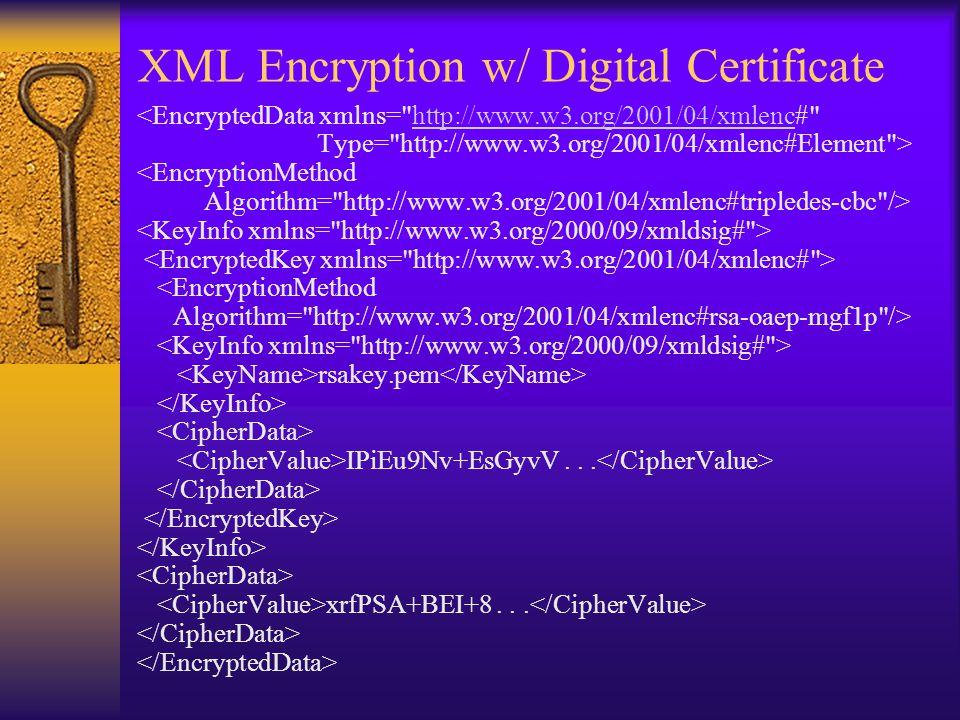 XML Encryption w/ Digital Certificate <EncryptedData xmlns= http://www.w3.org/2001/04/xmlenc# http://www.w3.org/2001/04/xmlenc Type= http://www.w3.org/2001/04/xmlenc#Element > <EncryptionMethod Algorithm= http://www.w3.org/2001/04/xmlenc#tripledes-cbc /> rsakey.pem IPiEu9Nv+EsGyvV...