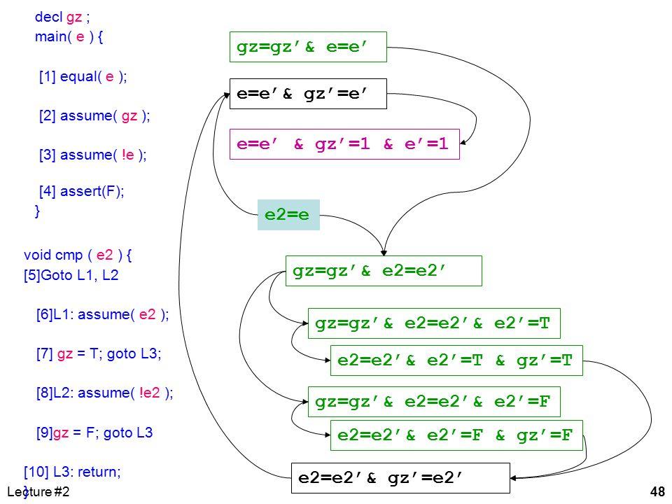 Lecture #248 gz=gz'& e=e' e=e'& gz'=e' e=e' & gz'=1 & e'=1 gz=gz'& e2=e2' gz=gz'& e2=e2'& e2'=T e2=e2'& gz'=e2' decl gz ; main( e ) { [1] equal( e ); [2] assume( gz ); [3] assume( !e ); [4] assert(F); } void cmp ( e2 ) { [5]Goto L1, L2 [6]L1: assume( e2 ); [7] gz = T; goto L3; [8]L2: assume( !e2 ); [9]gz = F; goto L3 [10] L3: return; } gz=gz'& e2=e2'& e2'=F e2=e2'& e2'=T & gz'=T e2=e2'& e2'=F & gz'=F e2=e