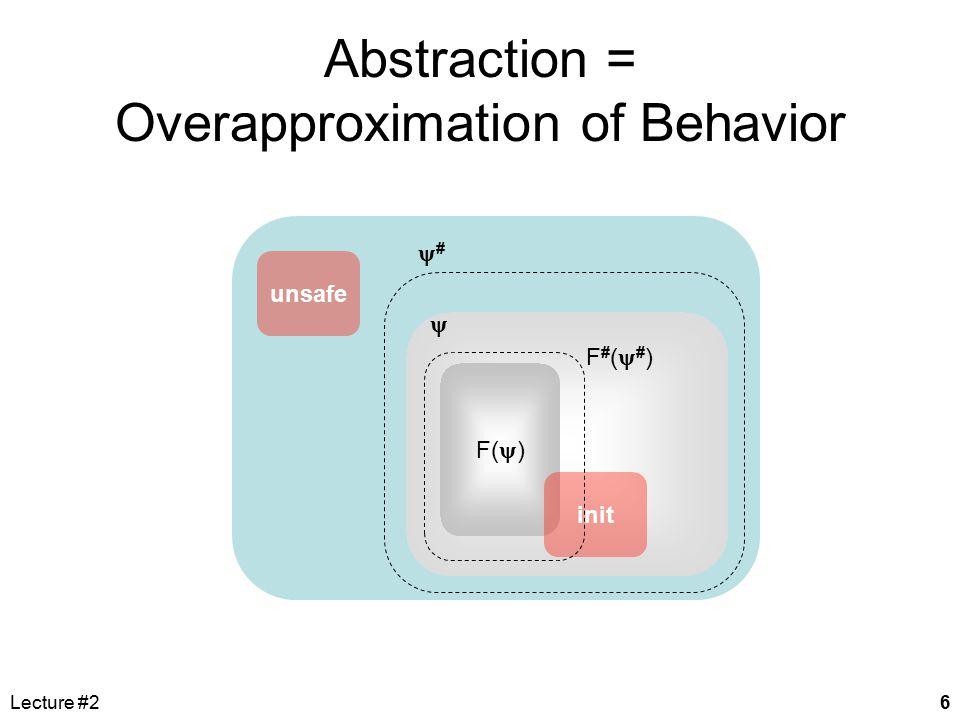 Lecture #27 Counterexample-driven Refinement E := {}; loop F # := predAbs(F,E) if unsafe  lfp(F #, init) then return SUCCESS else find min k s.t.