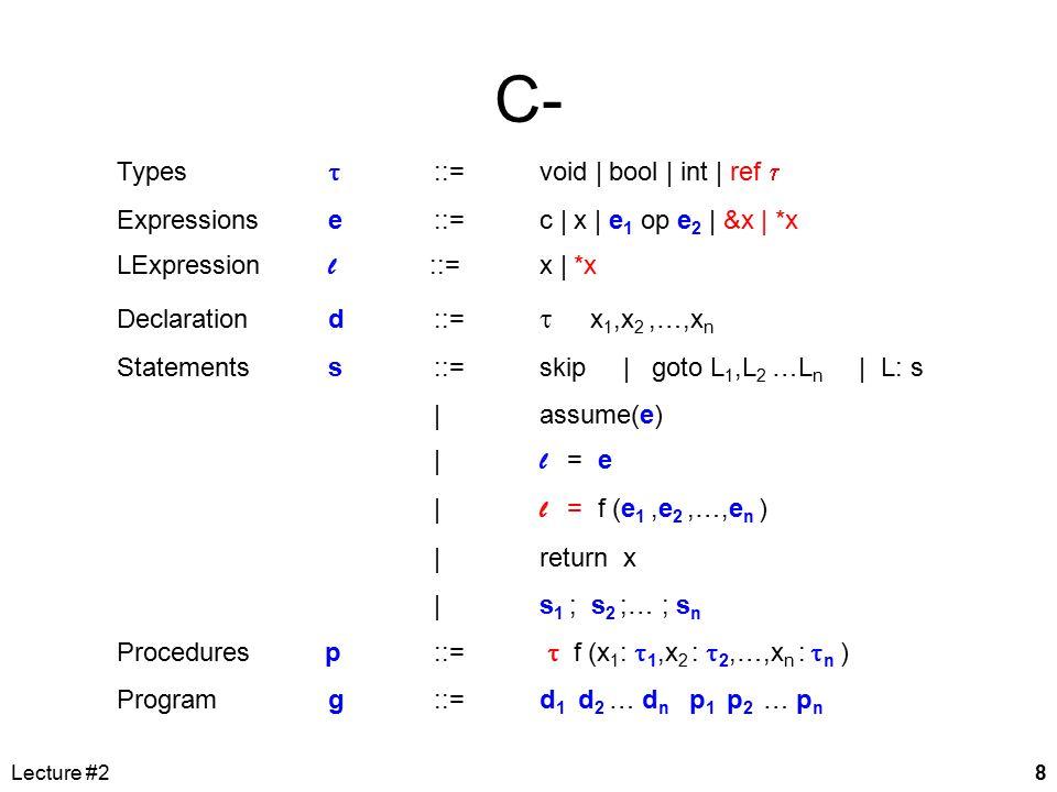 Lecture #28 C- Types  ::= void | bool | int | ref  Expressionse::=c | x | e 1 op e 2 | &x | *x LExpression l ::= x | *x Declarationd::=  x 1,x 2,…,x n Statementss::=skip | goto L 1,L 2 …L n | L: s | assume(e) | l = e | l = f (e 1,e 2,…,e n ) |return x |s 1 ; s 2 ;… ; s n Procedures p ::=  f (x 1 :  1,x 2 :  2,…,x n :  n ) Programg ::= d 1 d 2 … d n p 1 p 2 … p n