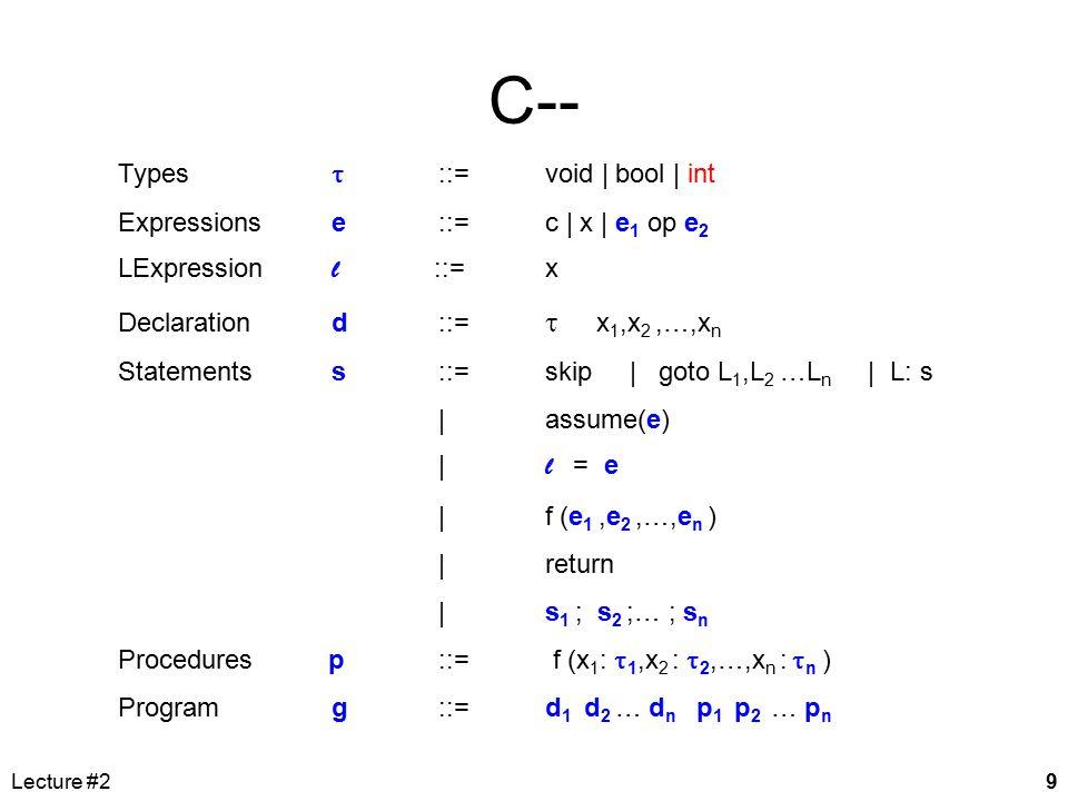 Lecture #210 BP Types  ::= void | bool Expressionse::=c | x | e 1 op e 2 LExpression l ::= x Declarationd::=  x 1,x 2,…,x n Statementss::=skip | goto L 1,L 2 …L n | L: s | assume(e) | l = e |f (e 1,e 2,…,e n ) |return |s 1 ; s 2 ;… ; s n Procedures p ::= f (x 1 :  1,x 2 :  2,…,x n :  n ) Programg ::= d 1 d 2 … d n p 1 p 2 … p n