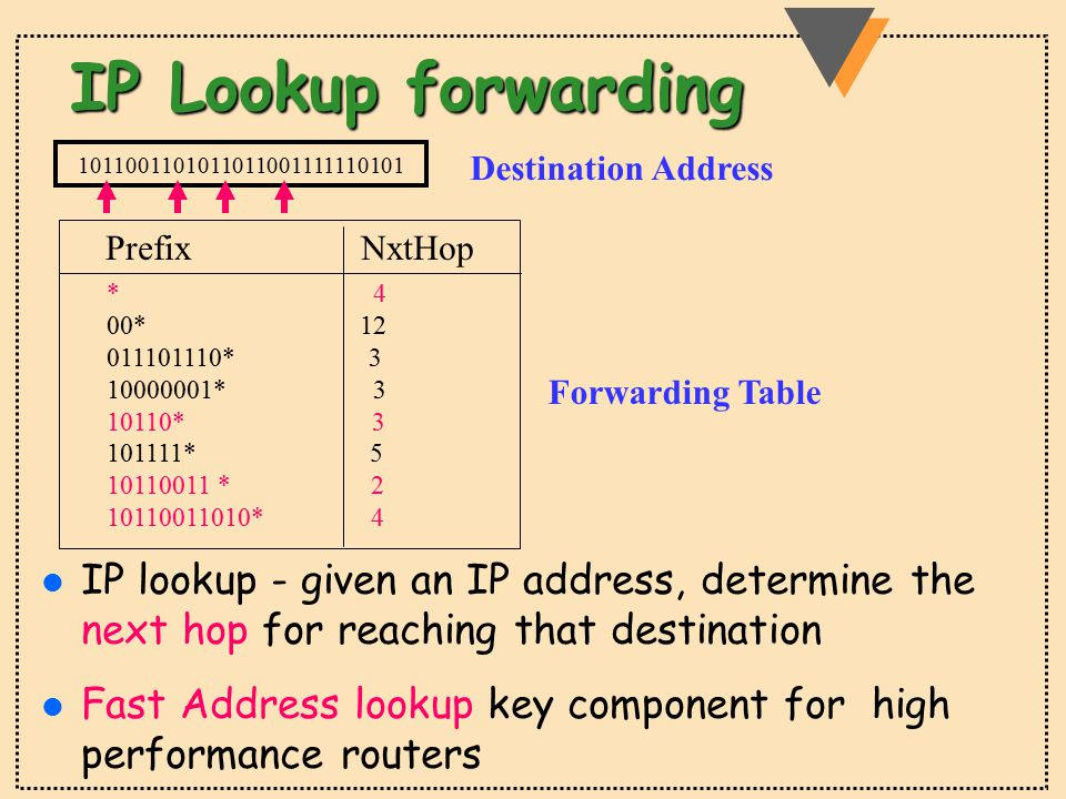 IP Lookup forwarding l IP lookup - given an IP address, determine the next hop for reaching that destination l Fast Address lookup key component for high performance routers 1011001101011011001111110101 Destination Address Prefix NxtHop * 4 00* 12 011101110* 3 10000001* 3 10110* 3 101111* 5 10110011 * 2 10110011010* 4 Forwarding Table