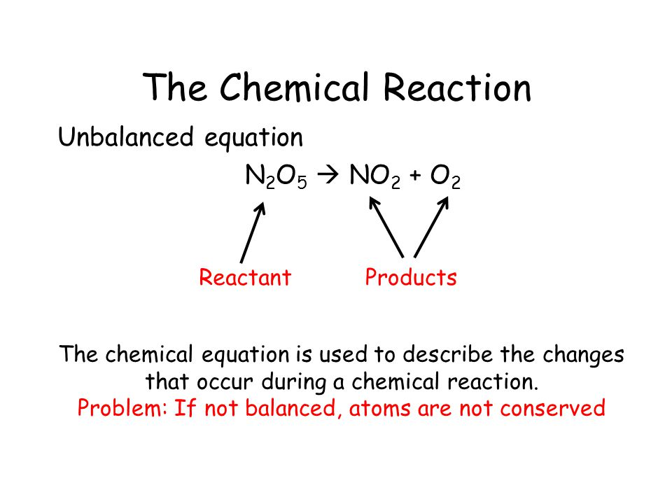 The Chemical Reaction Unbalanced equation N 2 O 5  NO 2 + O 2 ReactantProducts The chemical equation is used to describe the changes that occur during a chemical reaction.