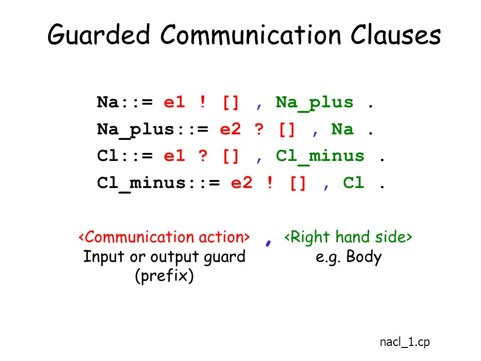 Guarded Communication Clauses Na::= e1 . [], Na_plus.