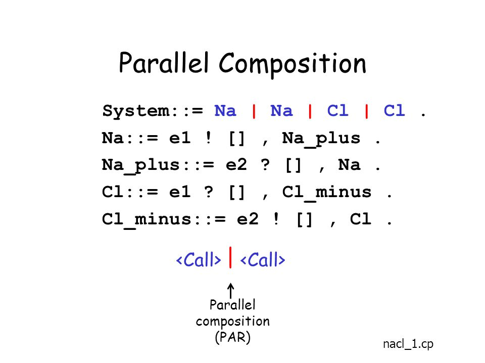 Parallel Composition System::= Na | Na | Cl | Cl. Na::= e1 .