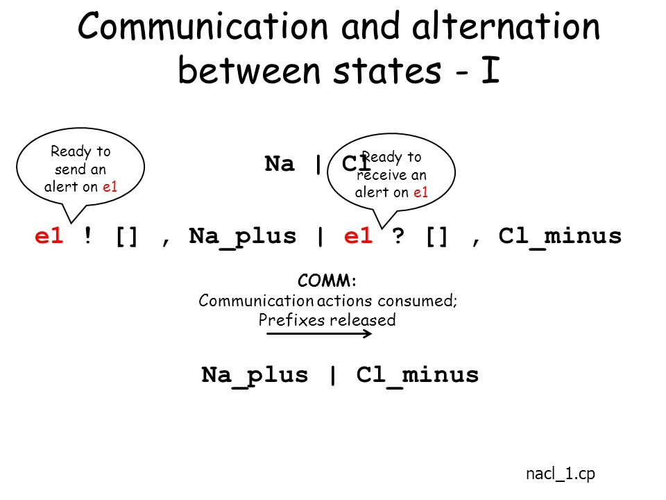 Communication and alternation between states - I nacl_1.cp e1 .