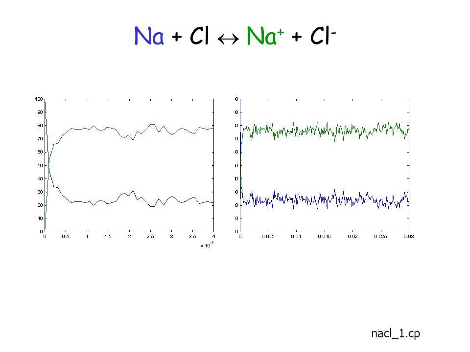 Na + Cl  Na + + Cl - nacl_1.cp