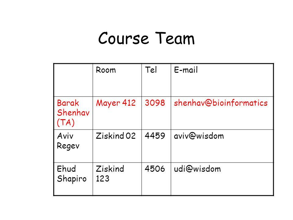 Course Team E-mailTelRoom shenhav@bioinformatics3098Mayer 412Barak Shenhav (TA) aviv@wisdom4459Ziskind 02Aviv Regev udi@wisdom4506Ziskind 123 Ehud Shapiro
