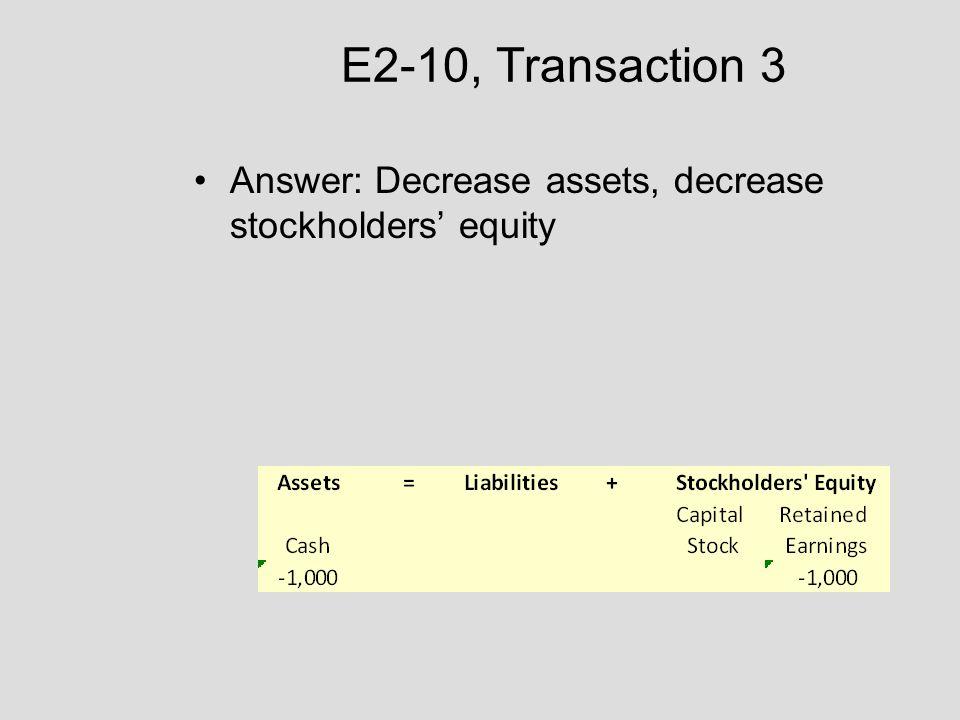 E2-10, Transaction 3 Answer: Decrease assets, decrease stockholders' equity