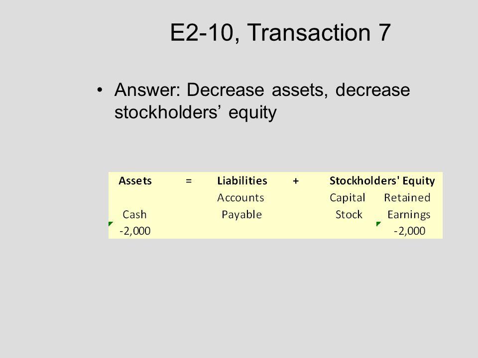 E2-10, Transaction 7 Answer: Decrease assets, decrease stockholders' equity