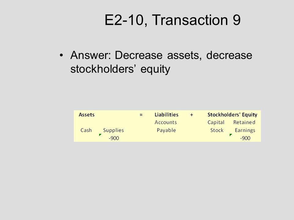 E2-10, Transaction 9 Answer: Decrease assets, decrease stockholders' equity