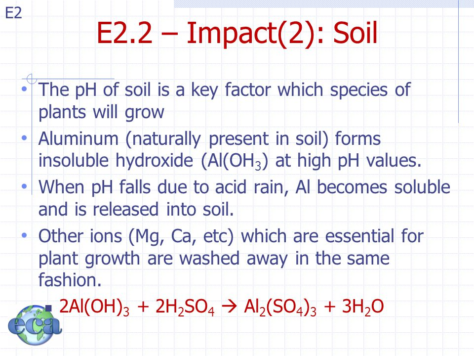 E2 E2.2 – Impact(2): Soil The pH of soil is a key factor which species of plants will grow Aluminum (naturally present in soil) forms insoluble hydrox