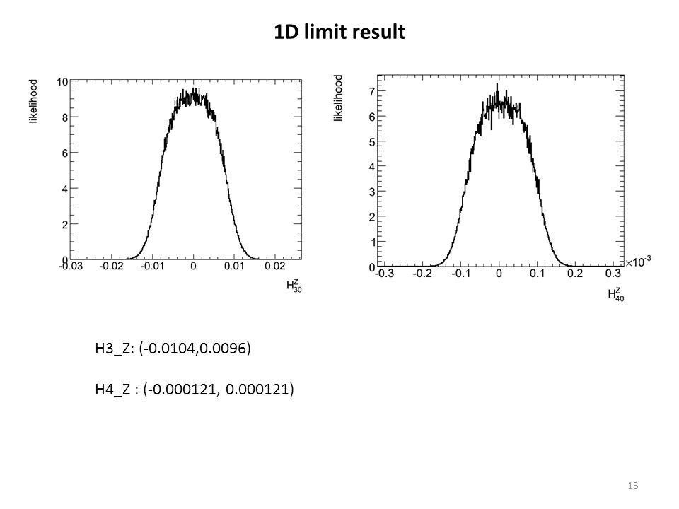 13 1D limit result H3_Z: (-0.0104,0.0096) H4_Z : (-0.000121, 0.000121)