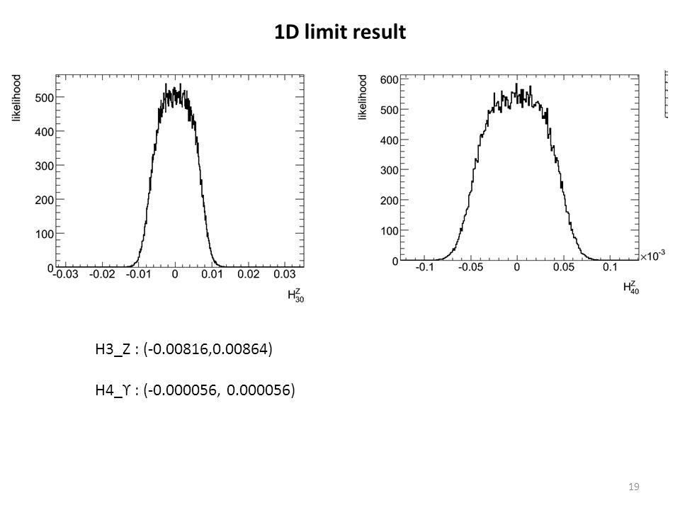 19 1D limit result H3_Z : (-0.00816,0.00864) H4_ϒ : (-0.000056, 0.000056)