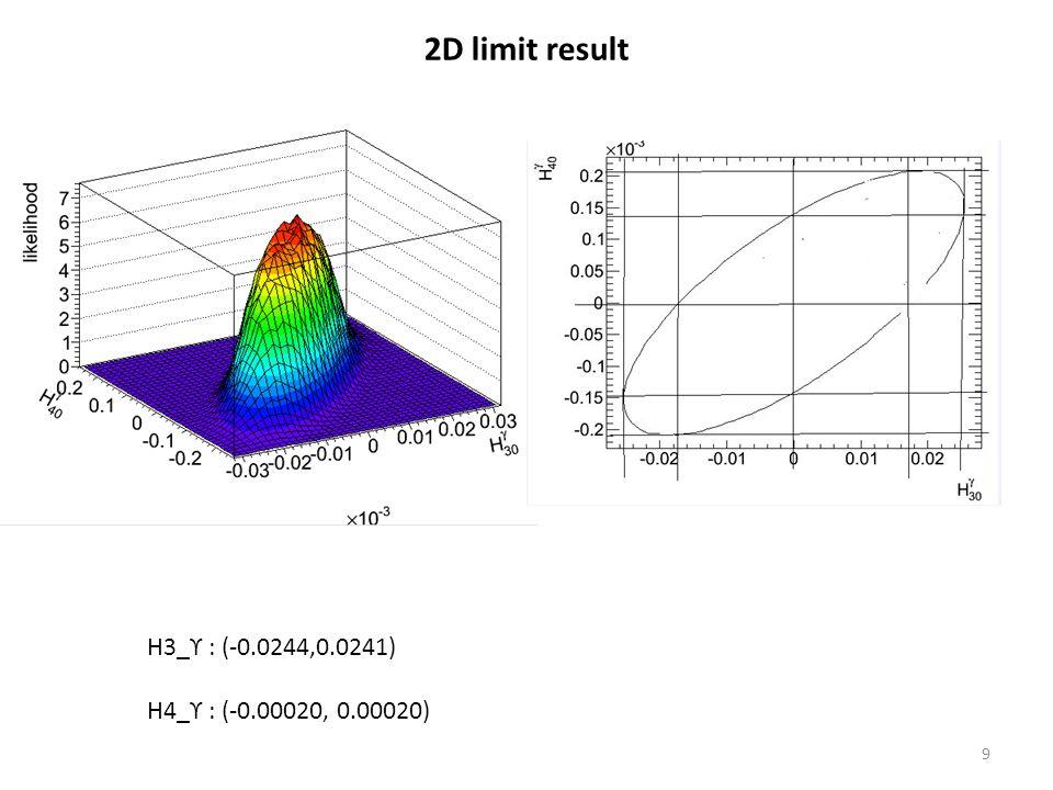 10 1D limit result H3_ϒ : (-0.0125,0.0115) H4_ϒ : (-0.000136, 0.000136)