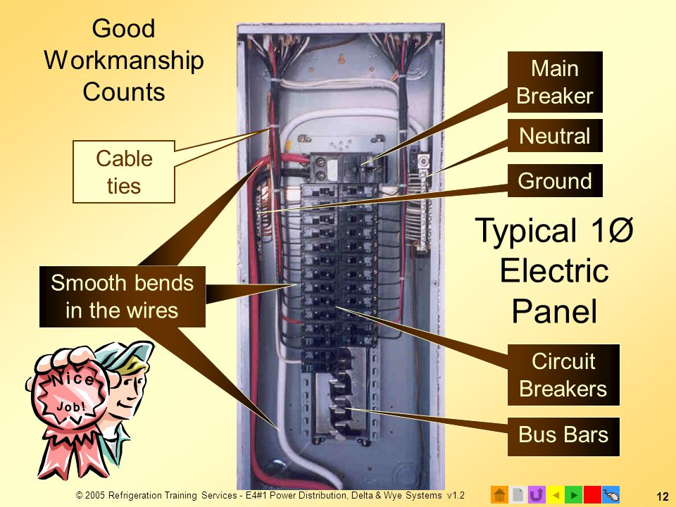  © 2005 Refrigeration Training Services - E4#1 Power Distribution, Delta & Wye Systems v1.2 12 Good Workmanship Counts Smooth bends in the wires Typical 1Ø Electric Panel Cable ties Main Breaker Neutral Ground Circuit Breakers Bus Bars