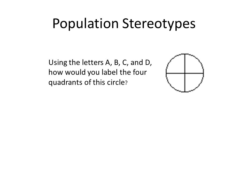 Population Stereotypes Using the letters A, B, C, and D, how would you label the four quadrants of this circle ?