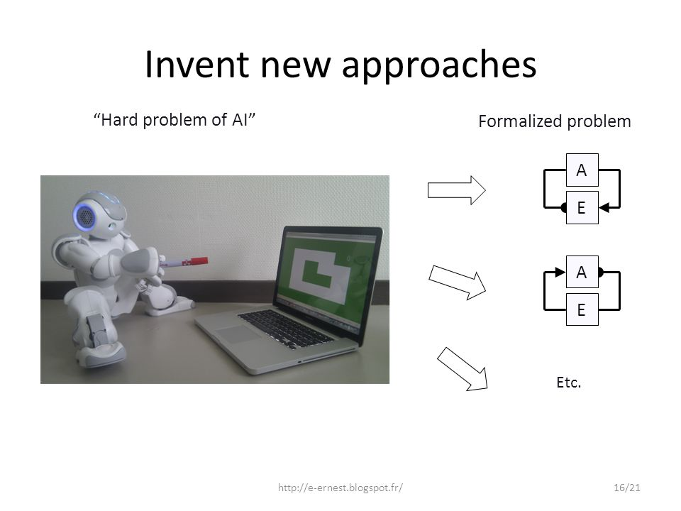 Invent new approaches Hard problem of AI Formalized problem Etc.
