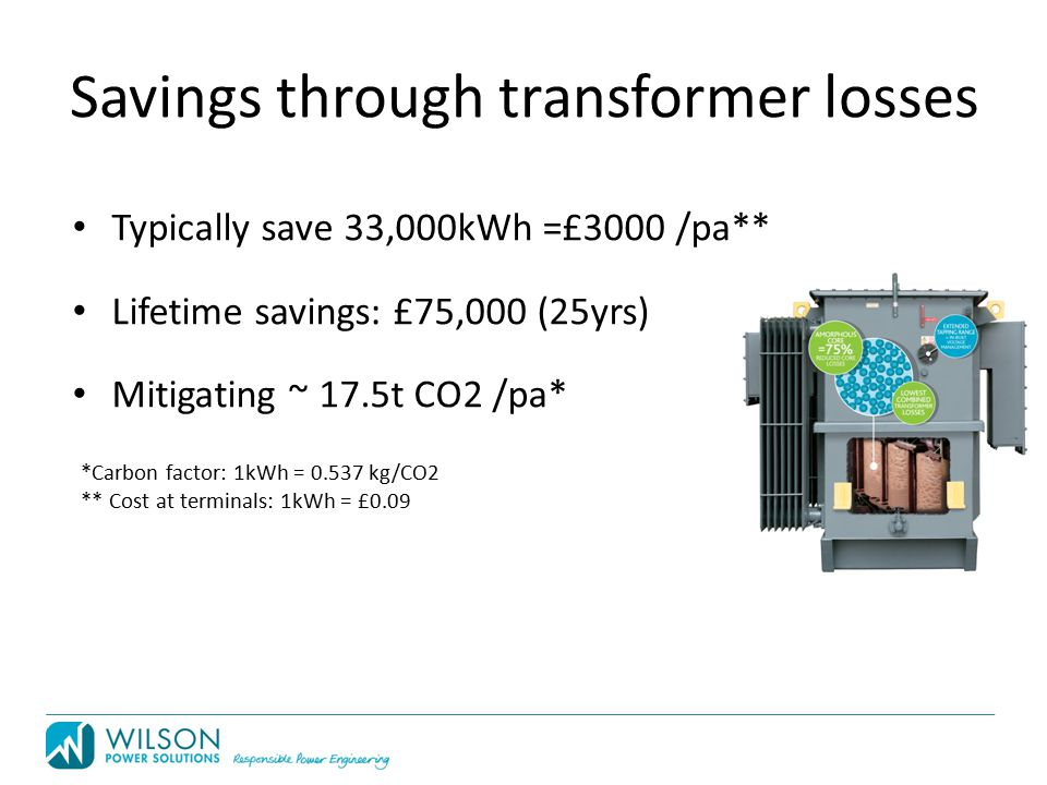 Savings through transformer losses Typically save 33,000kWh =£3000 /pa** Lifetime savings: £75,000 (25yrs) Mitigating ~ 17.5t CO2 /pa* *Carbon factor: 1kWh = 0.537 kg/CO2 ** Cost at terminals: 1kWh = £0.09