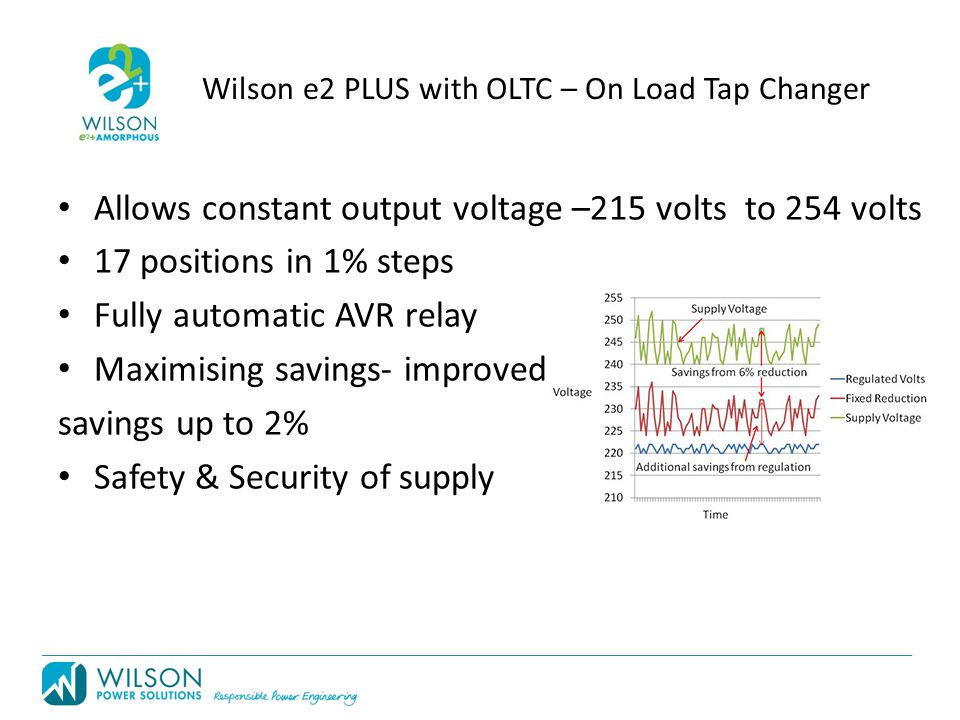 Allows constant output voltage –215 volts to 254 volts 17 positions in 1% steps Fully automatic AVR relay Maximising savings- improved savings up to 2% Safety & Security of supply Wilson e2 PLUS with OLTC – On Load Tap Changer
