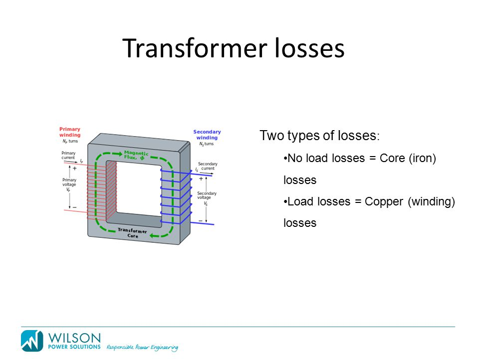 Transformer losses Two types of losses : No load losses = Core (iron) losses Load losses = Copper (winding) losses