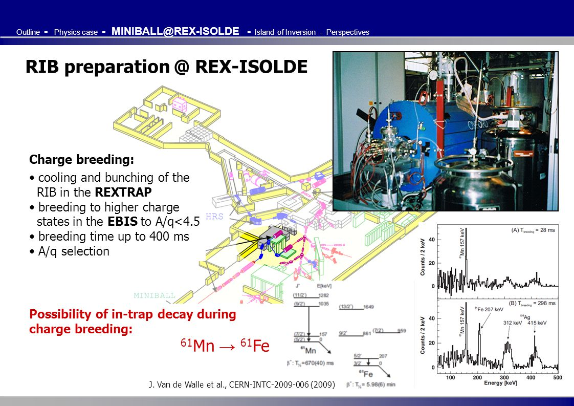 RIB preparation @ REX-ISOLDE Charge breeding: cooling and bunching of the RIB in the REXTRAP breeding to higher charge states in the EBIS to A/q<4.5 b