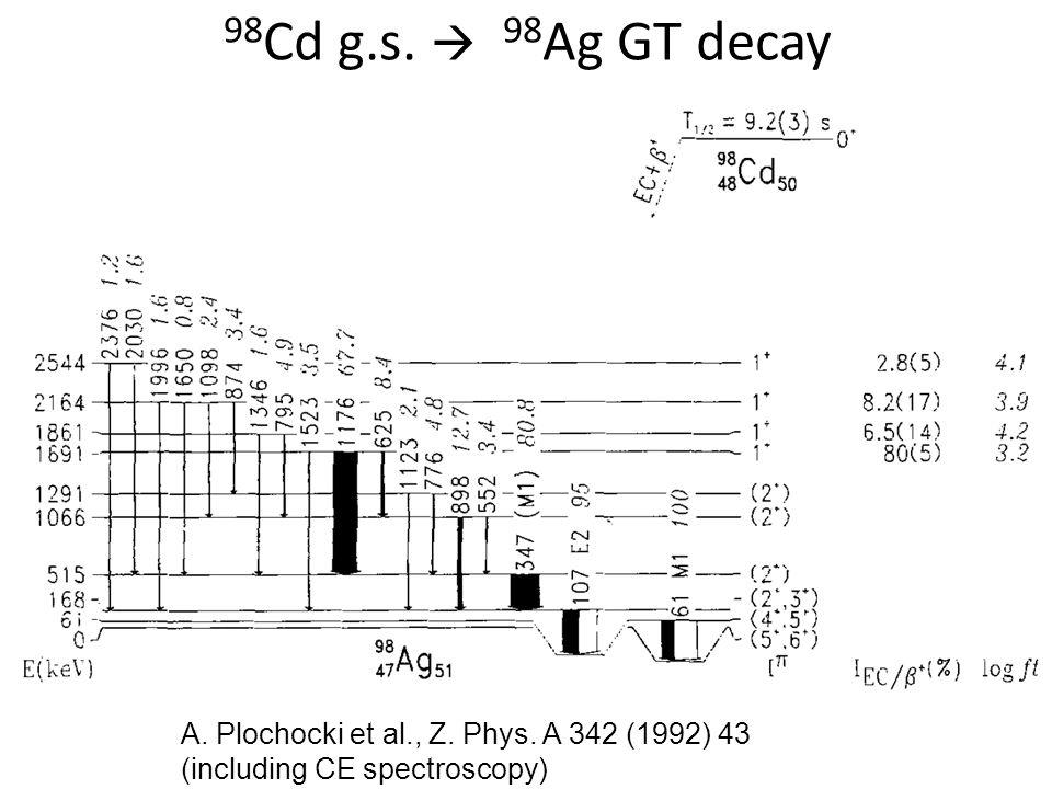 A. Plochocki et al., Z. Phys. A 342 (1992) 43 (including CE spectroscopy) 98 Cd g.s.