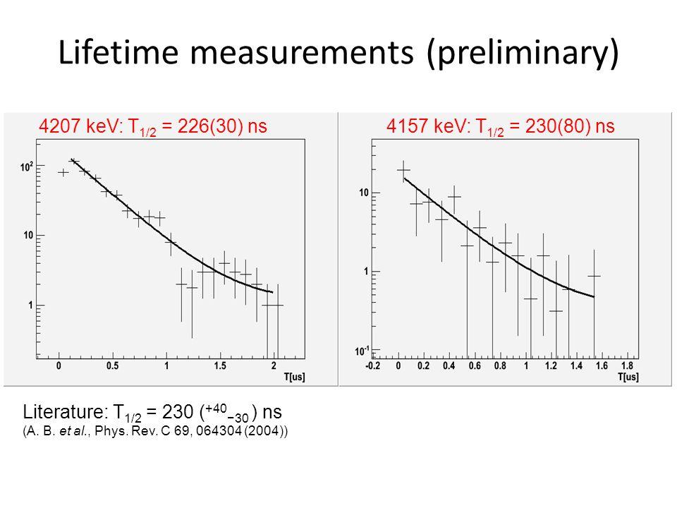 98 Cd high-energy level scheme A.B. et al., Phys.