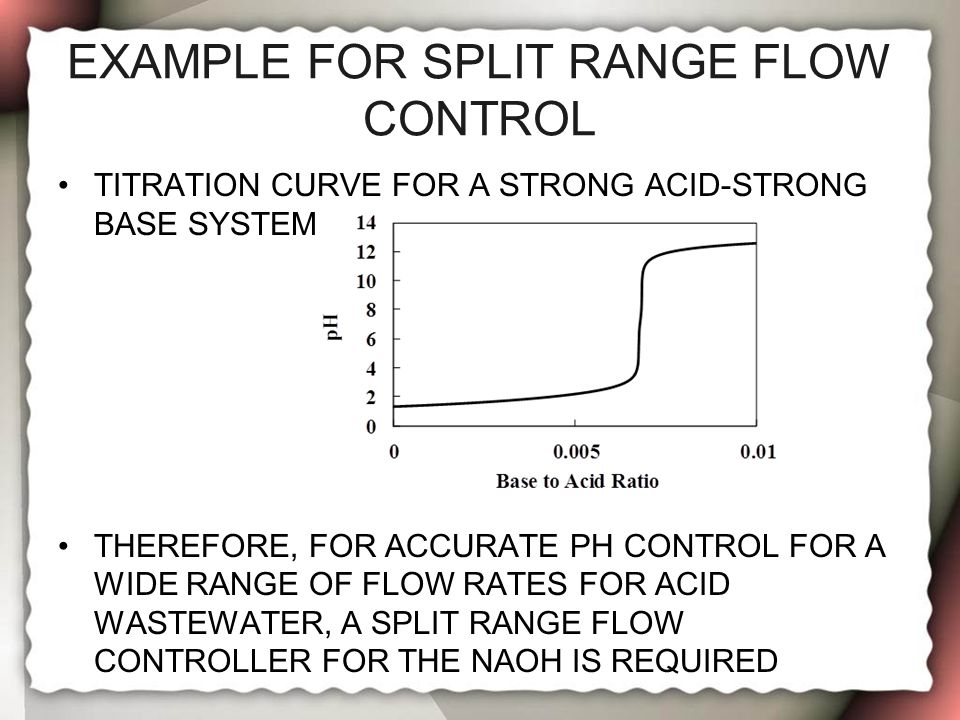 EXAMPLE FOR SPLIT RANGE FLOW CONTROL TITRATION CURVE FOR A STRONG ACID-STRONG BASE SYSTEM THEREFORE, FOR ACCURATE PH CONTROL FOR A WIDE RANGE OF FLOW RATES FOR ACID WASTEWATER, A SPLIT RANGE FLOW CONTROLLER FOR THE NAOH IS REQUIRED